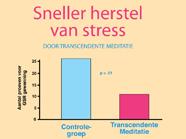 sneller-herstel-van-stress-186x139